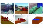Simulations into strategic tillage implement performance